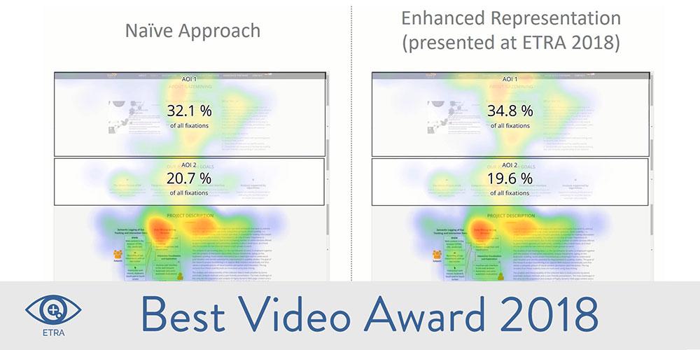 ETRA Best Video Award