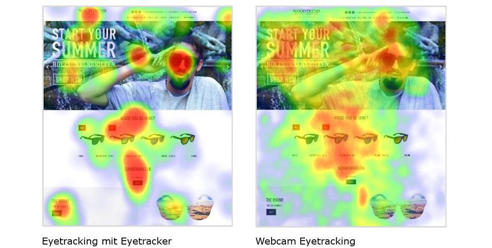 Heatmap Eyetracker vs. Webcam