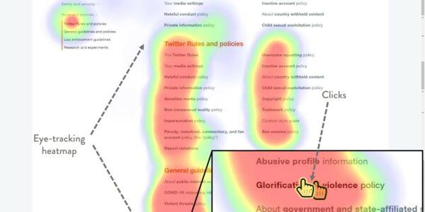 Heatmap auf Twitter AGBs