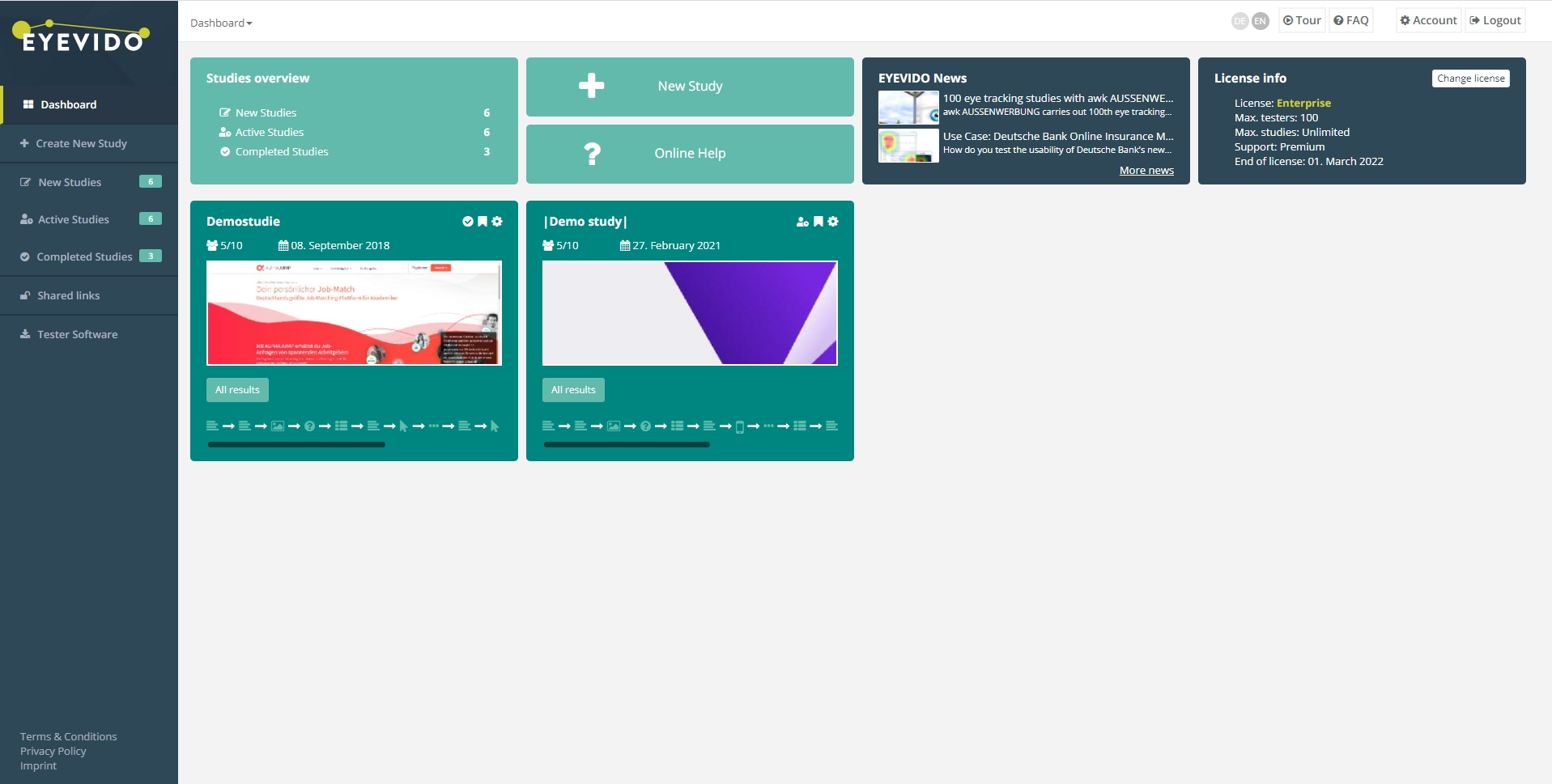 EYEVIDO Lab Dashboard