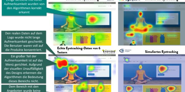 EYEVIDO Simuliertes Eyetracking vs. reguläres Eyetracking